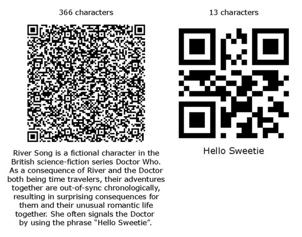 qr code text and image relationship